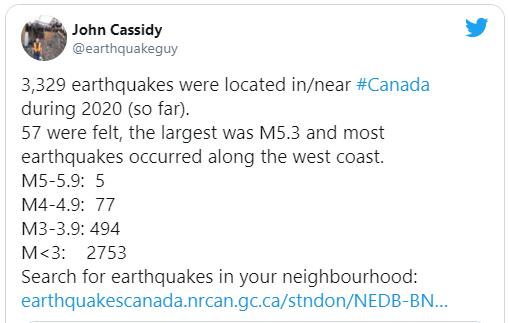大 2020 地震 年